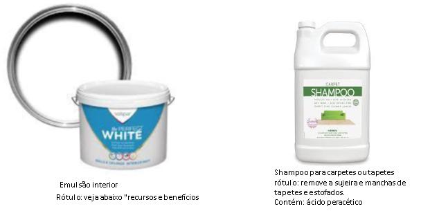 Produtos Biocidas