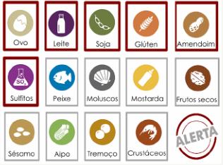A segurança alimentar e as substâncias ou produtos que provocam alergias ou intolerâncias